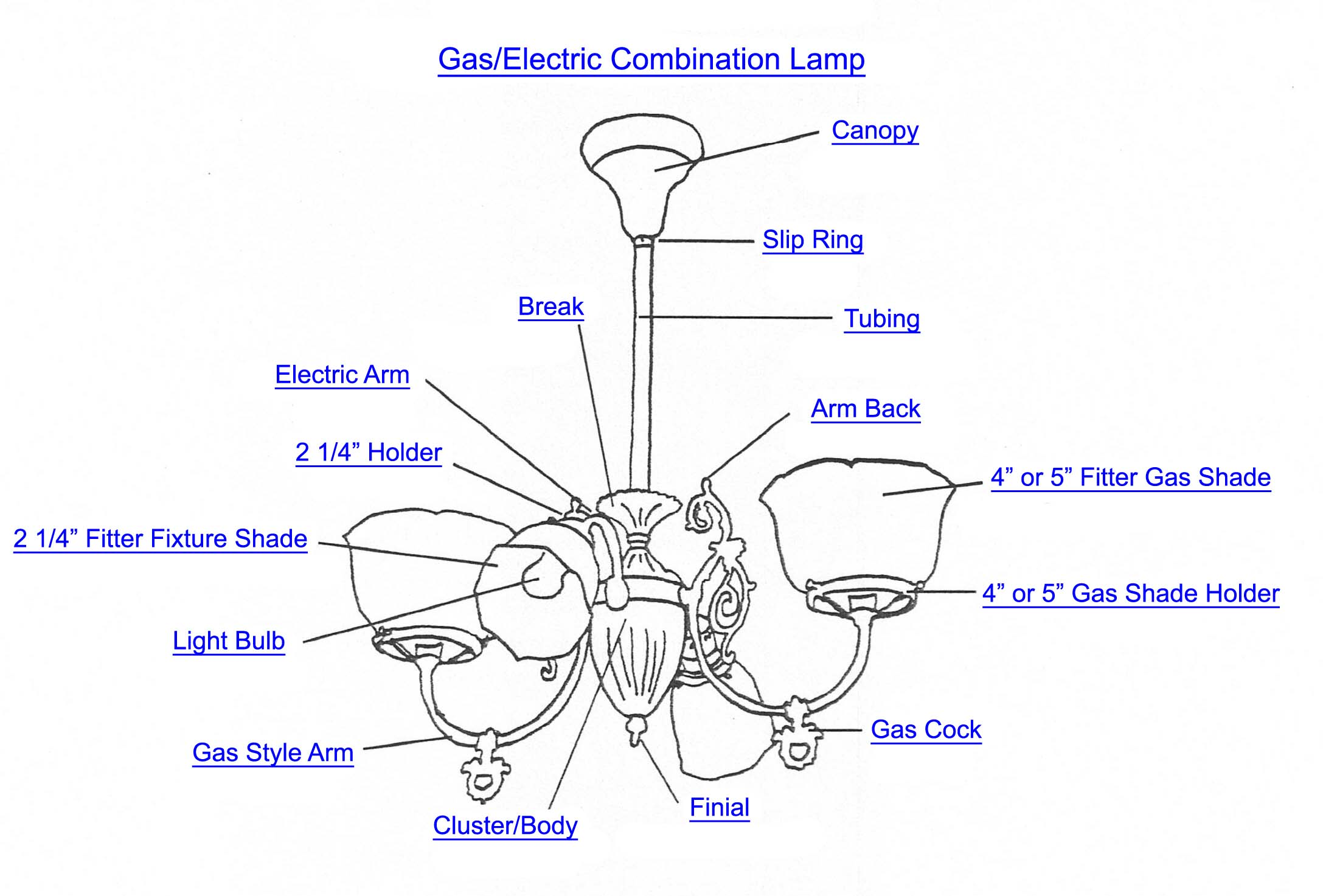 Gas electric combination lamp part index aloadofball Gallery
