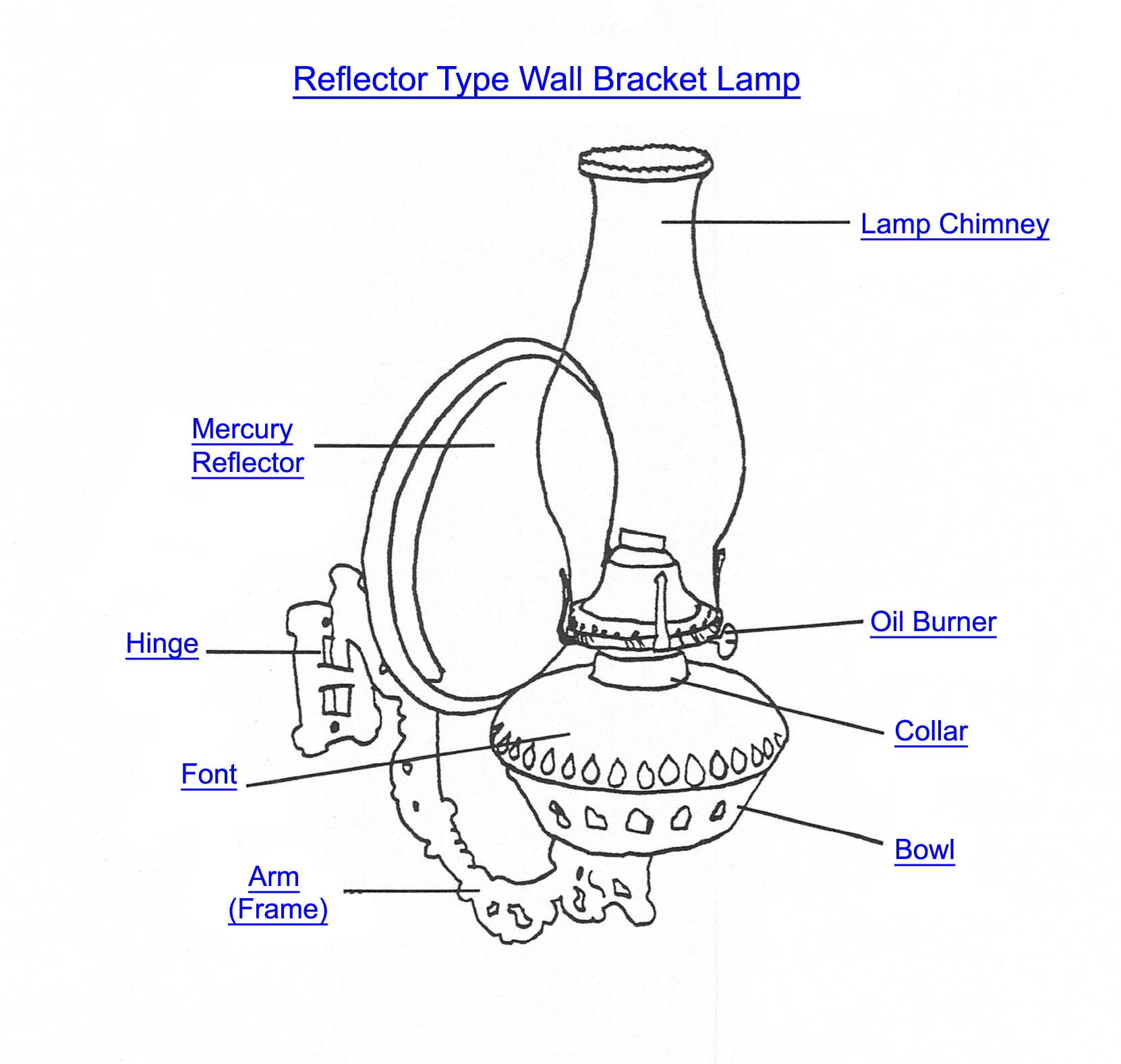 Reflector type wall bracket lamp part index mozeypictures Choice Image