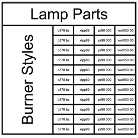 Learn about lighting help with lamp parts antique lamp supply oil lamp parts table icon aloadofball Images